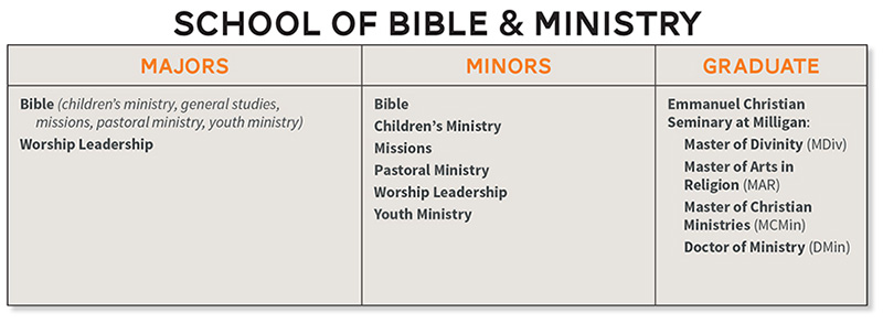 schoolbibleministry