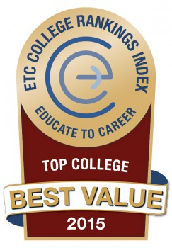 Top College for Graduate Earning Power and Employability | Educate to Career College Rankings Index (2014)
